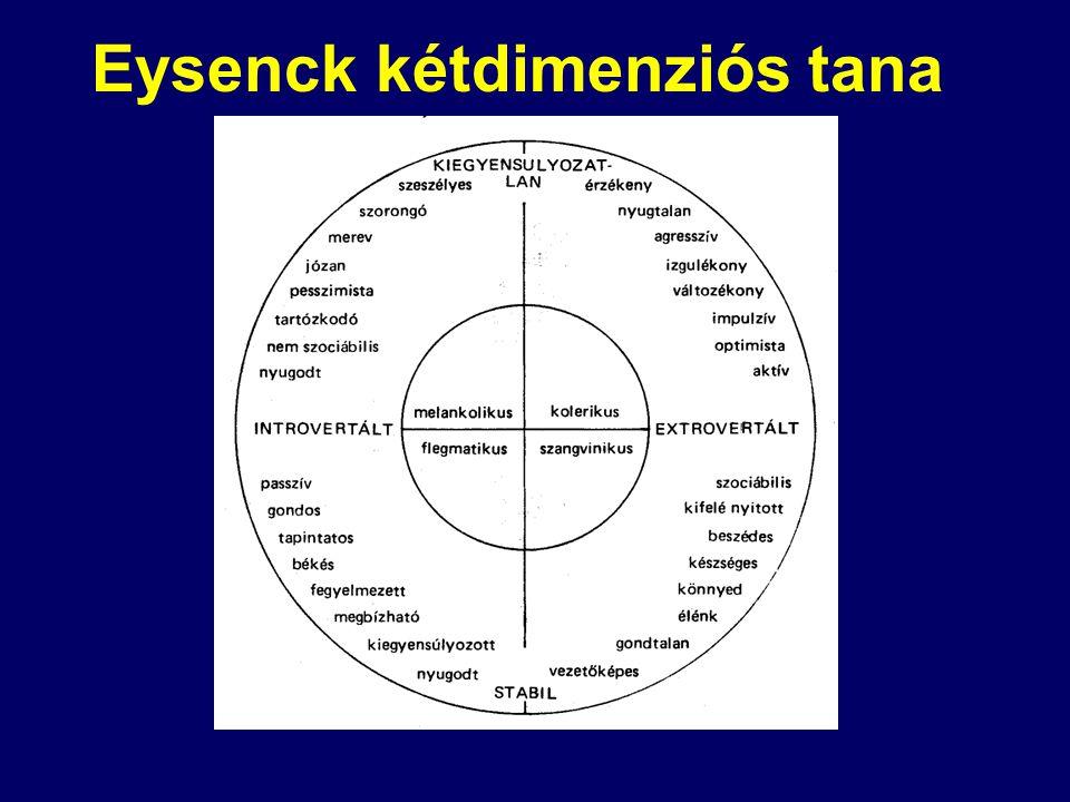 Eysenck kétdimenziós tana