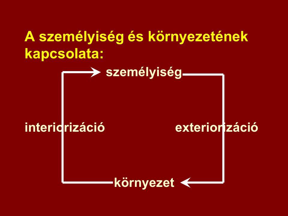 A személyiség és környezetének kapcsolata: személyiség interiorizáció exteriorizáció környezet