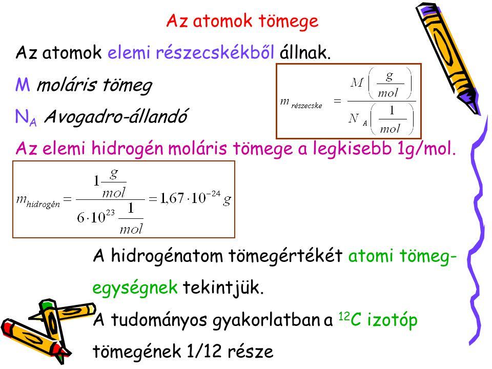 Az atomok tömege Az atomok elemi részecskékből állnak. M moláris tömeg N A Avogadro-állandó Az elemi hidrogén moláris tömege a legkisebb 1g/mol. A hid