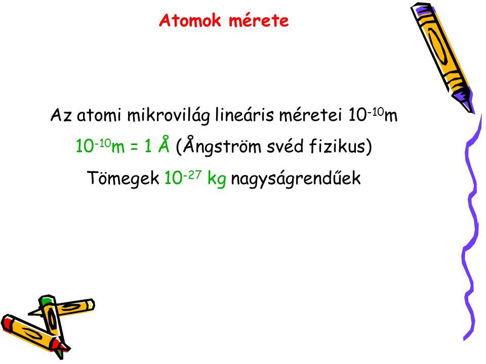 Atomok mérete Az atomi mikrovilág lineáris méretei 10 -10 m 10 -10 m = 1 Å (Ångström svéd fizikus) Tömegek 10 -27 kg nagyságrendűek