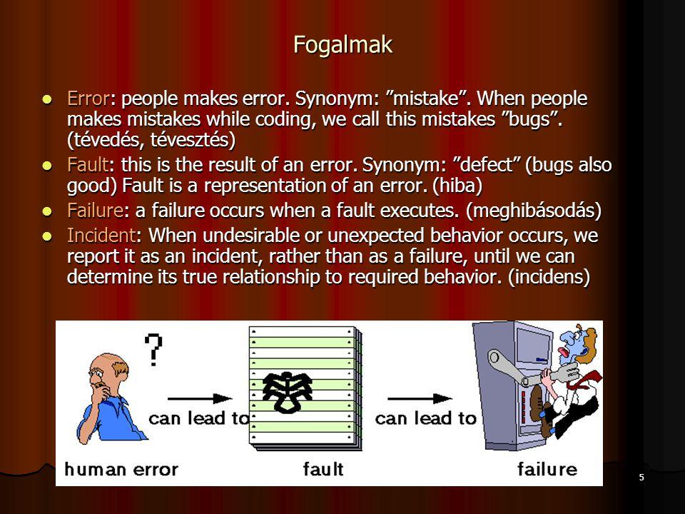 Nyíregyházi Főiskola 5 Fogalmak Error: people makes error.
