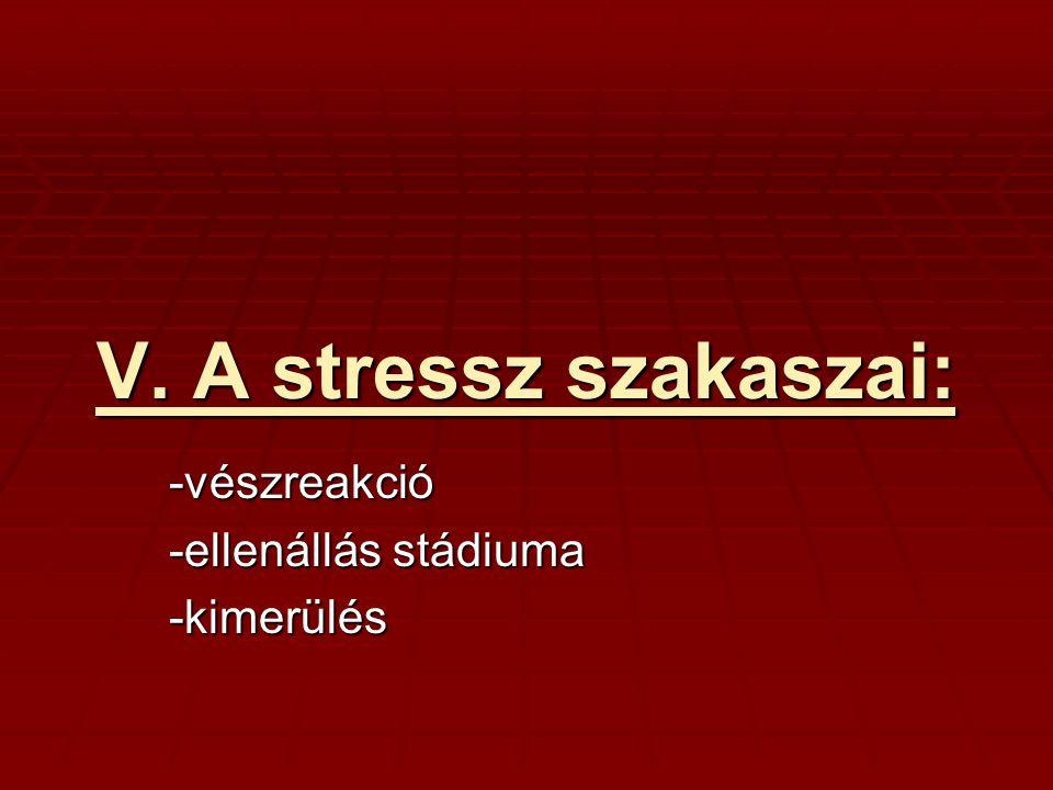 Stressz szindróma