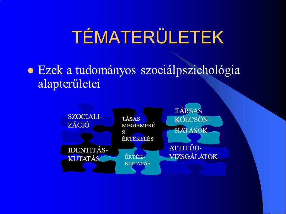 TÉMATERÜLETEK Ezek a tudományos szociálpszichológia alapterületei ÉRTÉK- KUTATÁS ATTITŰD- VIZSGÁLATOK IDENTITÁS- KUTATÁS TÁSAS MEGISMERÉ S ÉRTÉKELÉS T