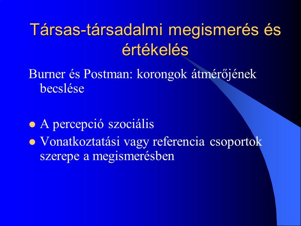 Társas-társadalmi megismerés és értékelés Burner és Postman: korongok átmérőjének becslése A percepció szociális Vonatkoztatási vagy referencia csopor