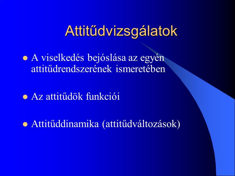 Attitűdvizsgálatok A viselkedés bejóslása az egyén attitűdrendszerének ismeretében Az attitűdök funkciói Attitűddinamika (attitűdváltozások)