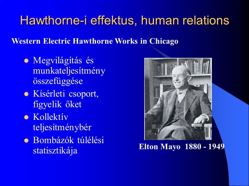 Hawthorne-i effektus, human relations Megvilágítás és munkateljesítmény összefüggése Kísérleti csoport, figyelik őket Kollektív teljesítménybér Bombáz