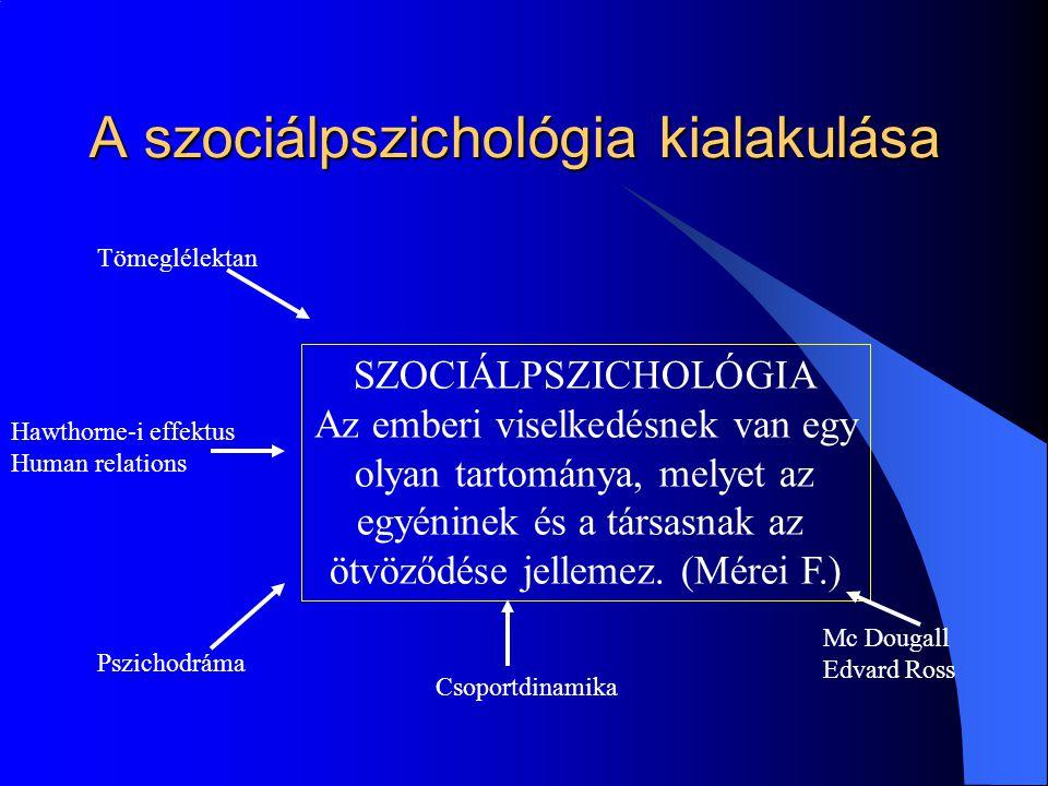 A szociálpszichológia kialakulása Tömeglélektan Hawthorne-i effektus Human relations Pszichodráma Csoportdinamika Mc Dougall Edvard Ross SZOCIÁLPSZICH
