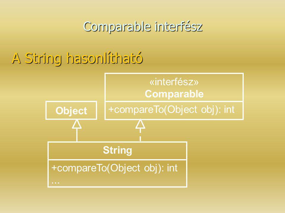 Comparable interfész Object «interfész» Comparable +compareTo(Object obj): int String +compareTo(Object obj): int... A String hasonlítható