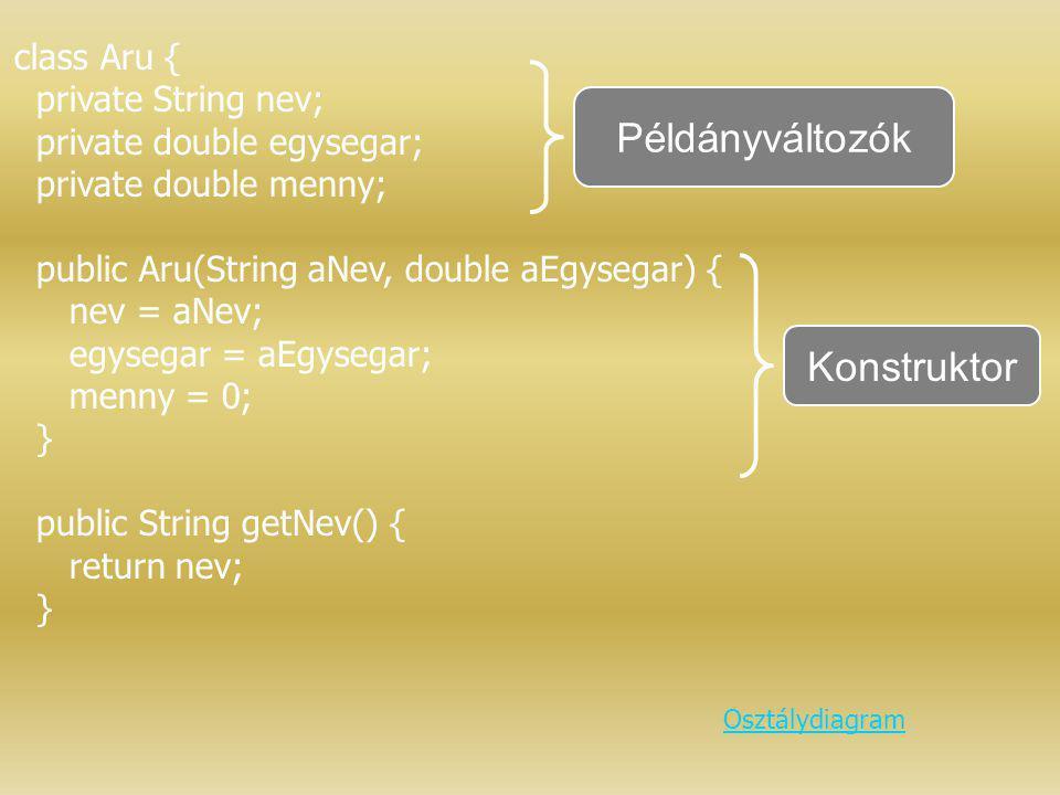 class Aru { private String nev; private double egysegar; private double menny; public Aru(String aNev, double aEgysegar) { nev = aNev; egysegar = aEgy
