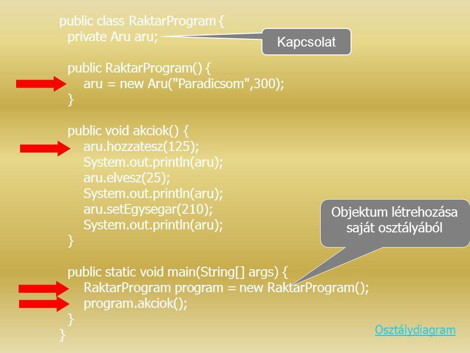 public class RaktarProgram { private Aru aru; public RaktarProgram() { aru = new Aru(
