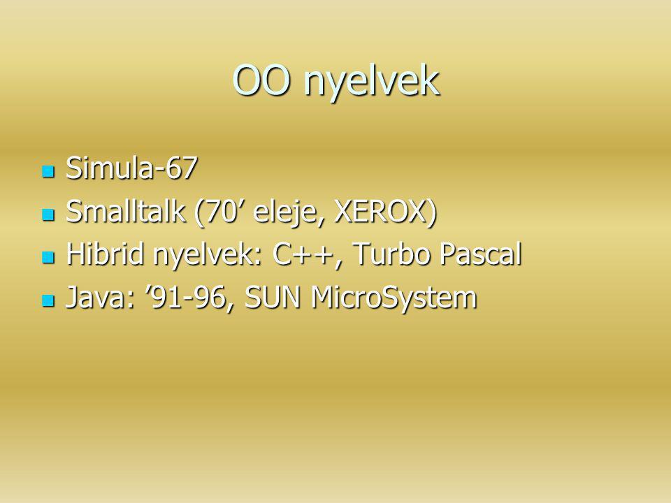 OO nyelvek Simula-67 Simula-67 Smalltalk (70' eleje, XEROX) Smalltalk (70' eleje, XEROX) Hibrid nyelvek: C++, Turbo Pascal Hibrid nyelvek: C++, Turbo