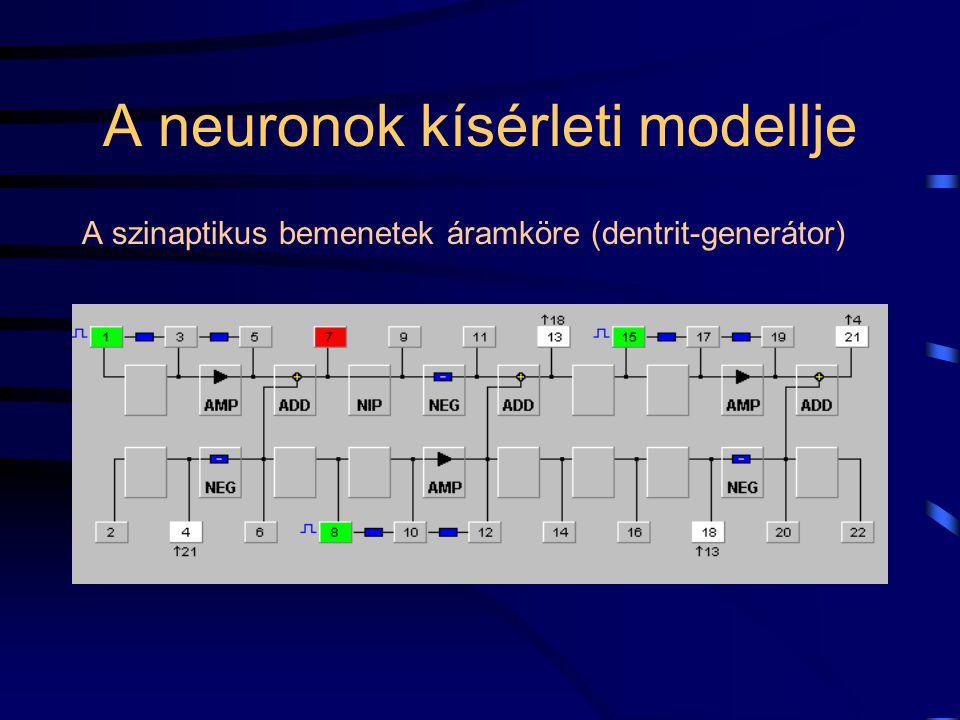 A neuronok kísérleti modellje A szinaptikus bemenetek áramköre (dentrit-generátor)