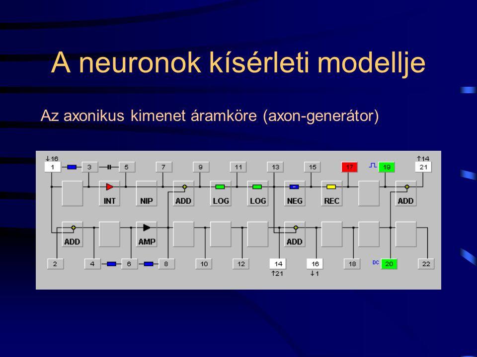A neuronok kísérleti modellje Az axonikus kimenet áramköre (axon-generátor)