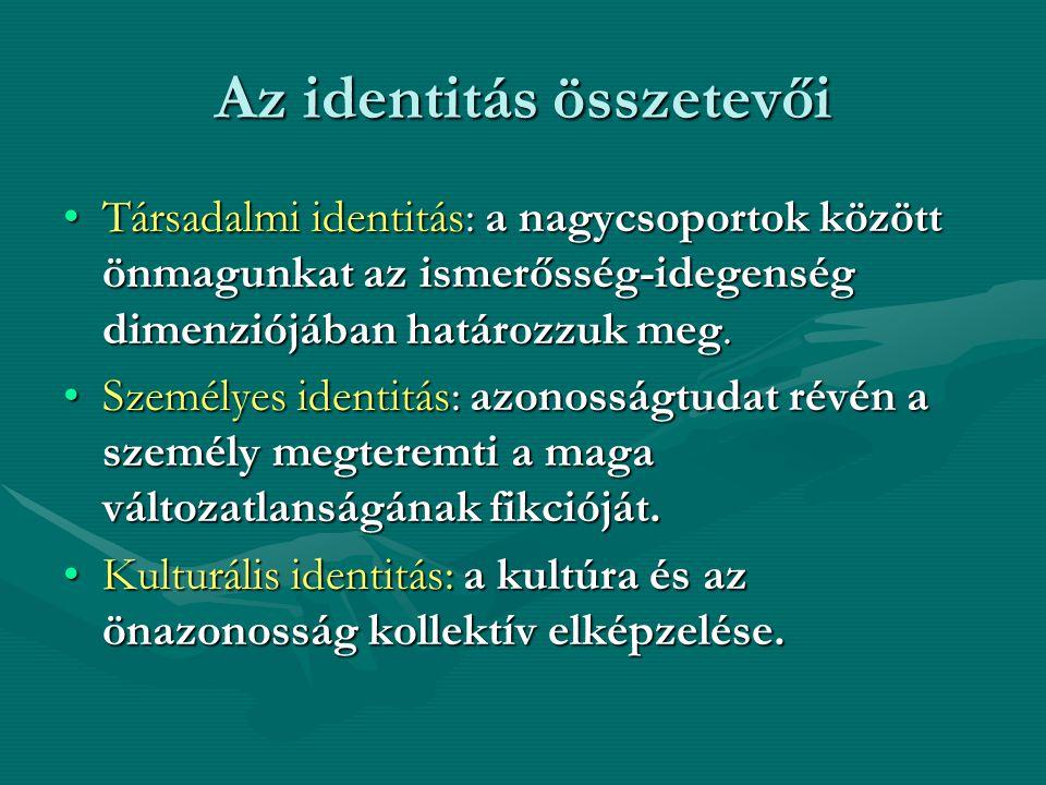 Az identitás összetevői Társadalmi identitás: a nagycsoportok között önmagunkat az ismerősség-idegenség dimenziójában határozzuk meg.Társadalmi identi