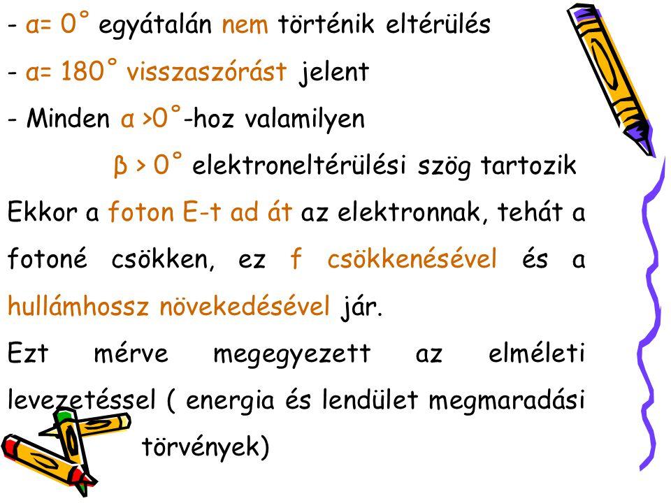 - α= 0˚ egyátalán nem történik eltérülés - α= 180˚ visszaszórást jelent - Minden α >0˚-hoz valamilyen β > 0˚ elektroneltérülési szög tartozik Ekkor a