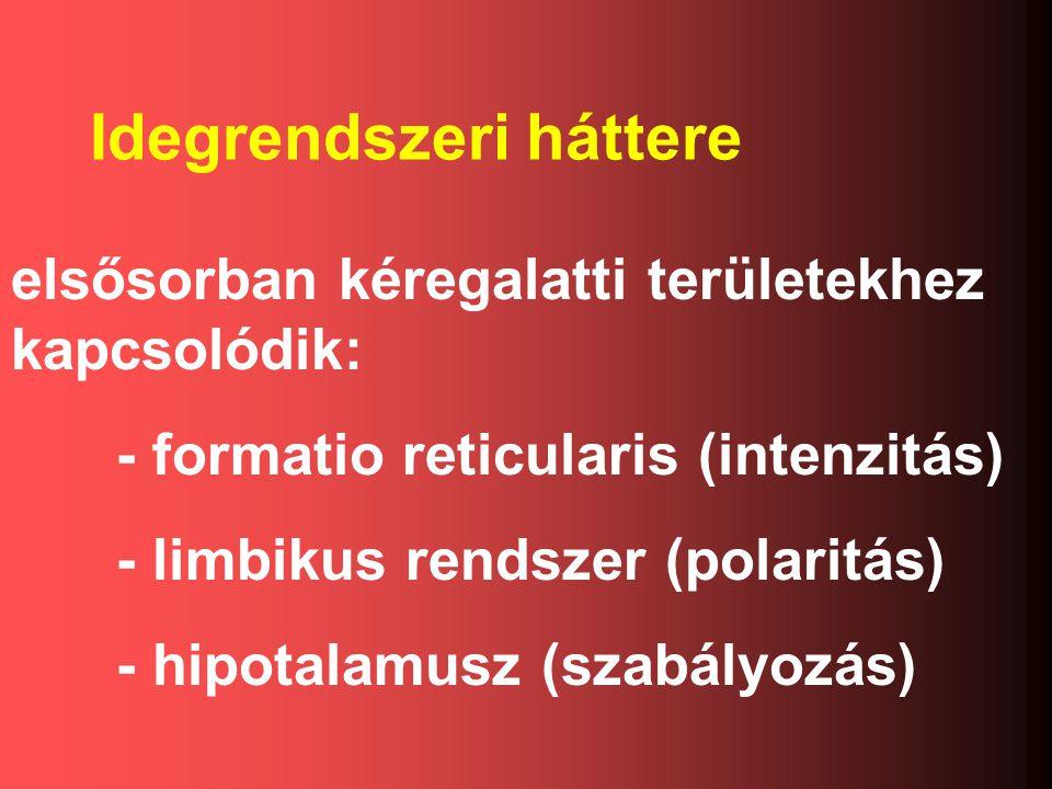 Idegrendszeri háttere elsősorban kéregalatti területekhez kapcsolódik: - formatio reticularis (intenzitás) - limbikus rendszer (polaritás) - hipotalam