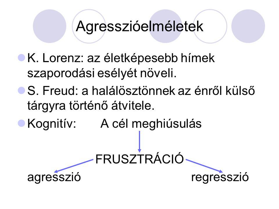 Agresszióelméletek K. Lorenz: az életképesebb hímek szaporodási esélyét növeli. S. Freud: a halálösztönnek az énről külső tárgyra történő átvitele. Ko