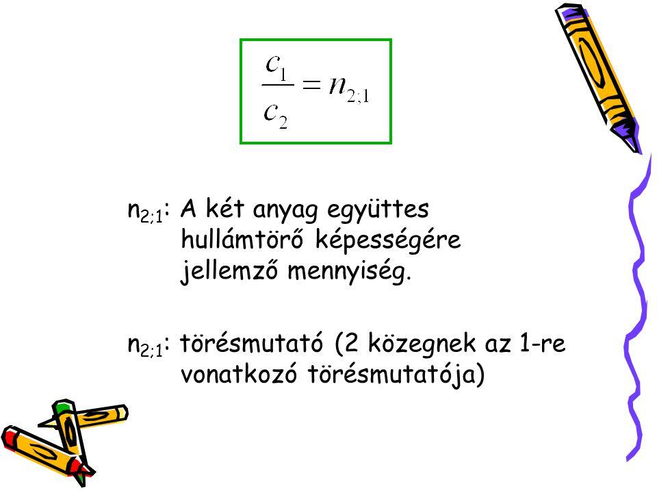 n 2;1 : A két anyag együttes hullámtörő képességére jellemző mennyiség. n 2;1 : törésmutató (2 közegnek az 1-re vonatkozó törésmutatója)