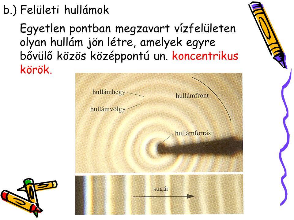 b.) Felületi hullámok Egyetlen pontban megzavart vízfelületen olyan hullám jön létre, amelyek egyre bővülő közös középpontú un. koncentrikus körök.