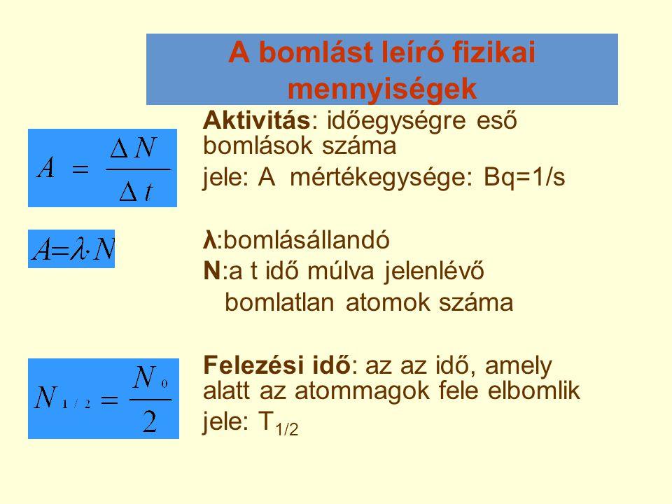Aktivitás: időegységre eső bomlások száma jele: A mértékegysége: Bq=1/s λ:bomlásállandó N:a t idő múlva jelenlévő bomlatlan atomok száma Felezési idő: