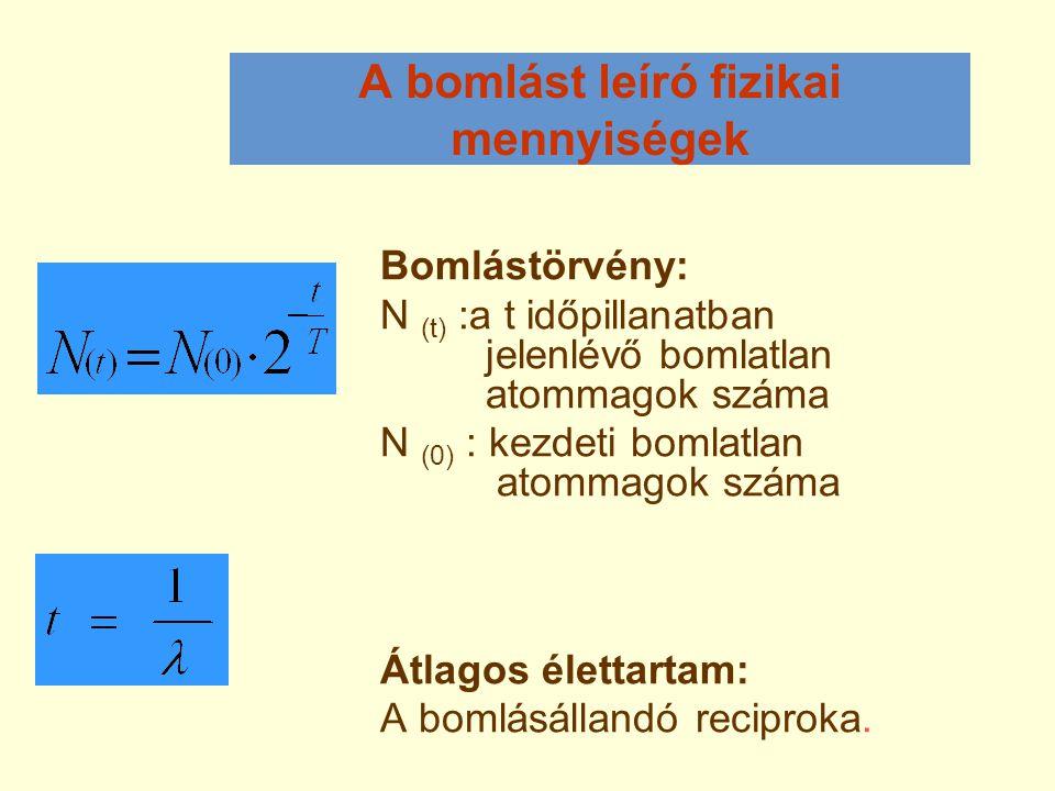 A bomlást leíró fizikai mennyiségek Bomlástörvény: N (t) :a t időpillanatban jelenlévő bomlatlan atommagok száma N (0) : kezdeti bomlatlan atommagok s