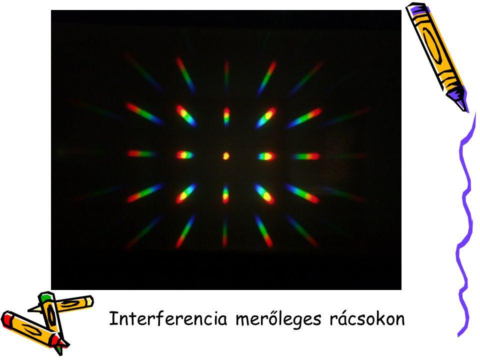 Interferencia merőleges rácsokon