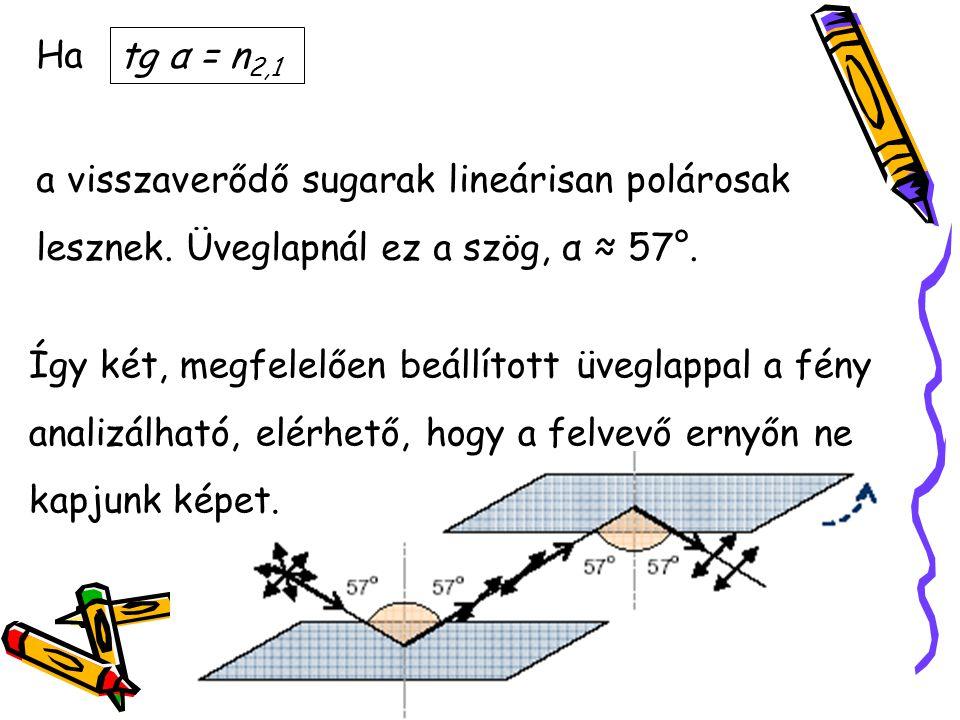 Ha tg α = n 2,1 a visszaverődő sugarak lineárisan polárosak lesznek. Üveglapnál ez a szög, α ≈ 57°. Így két, megfelelően beállított üveglappal a fény