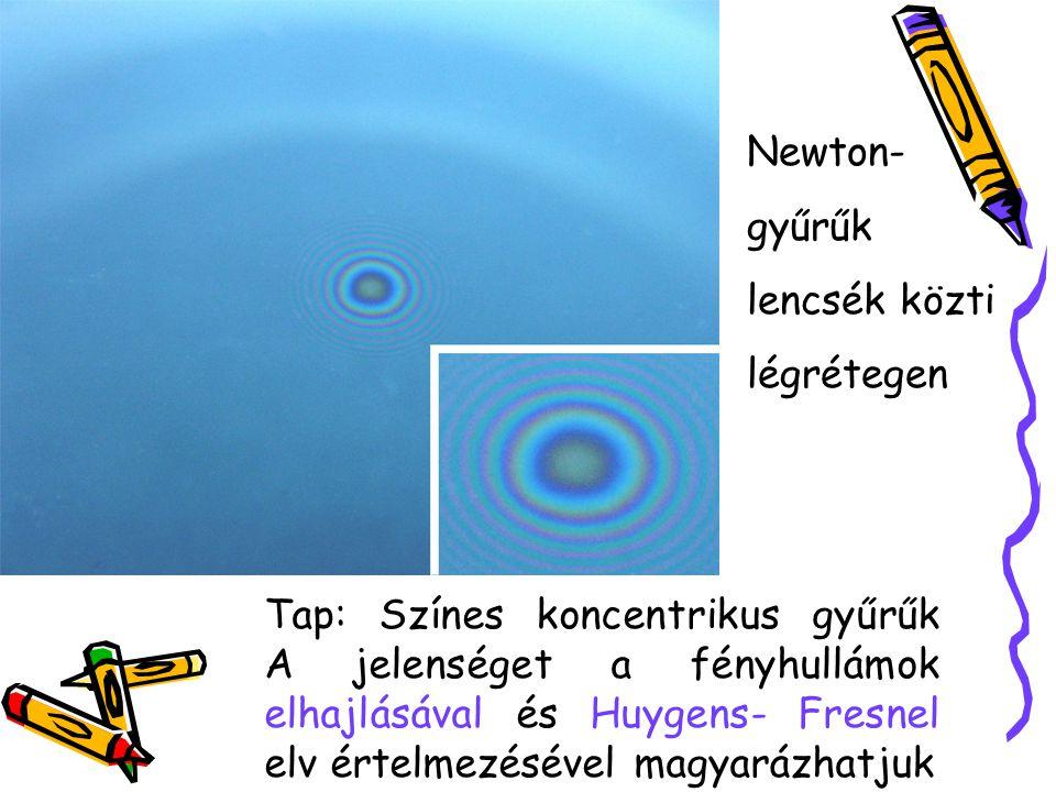 Tap: Színes koncentrikus gyűrűk A jelenséget a fényhullámok elhajlásával és Huygens- Fresnel elv értelmezésével magyarázhatjuk Newton- gyűrűk lencsék