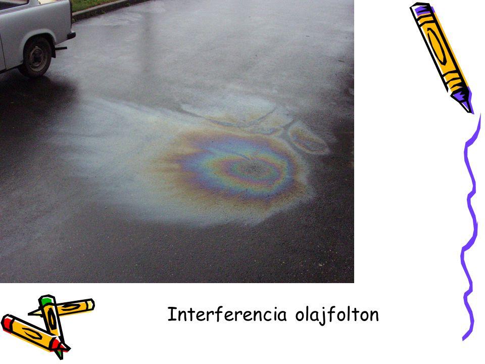 Lézerfény interferenciája (koherens fény; erősítés; gyengítés.)