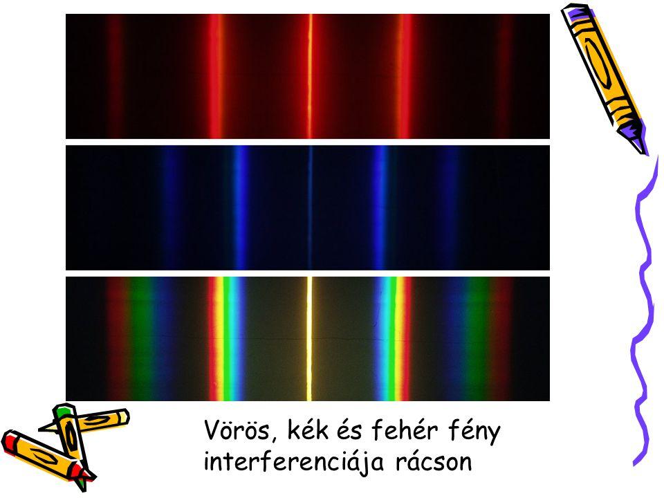 Vörös, kék és fehér fény interferenciája rácson
