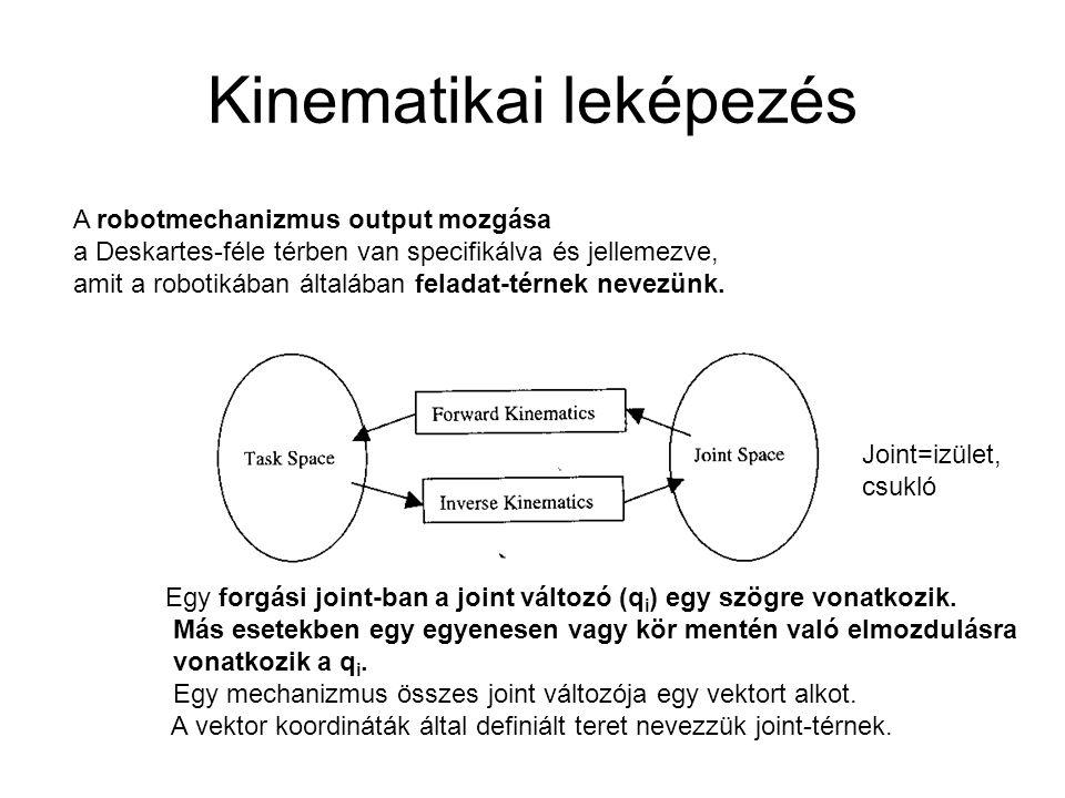 Kinematikai leképezés Egy forgási joint-ban a joint változó (q i ) egy szögre vonatkozik.