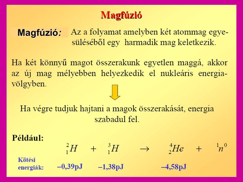 Magfúzió:
