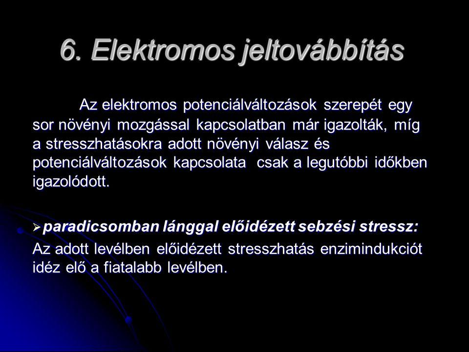 6. Elektromos jeltovábbítás Az elektromos potenciálváltozások szerepét egy sor növényi mozgással kapcsolatban már igazolták, míg a stresszhatásokra ad