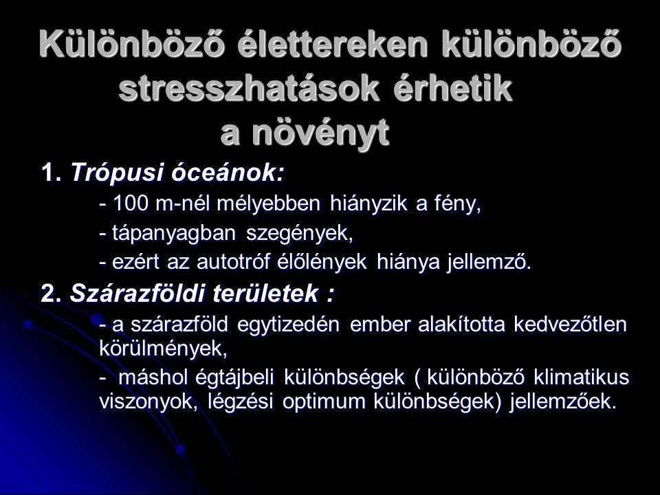 Különböző élettereken különböző stresszhatások érhetik a növényt 1.