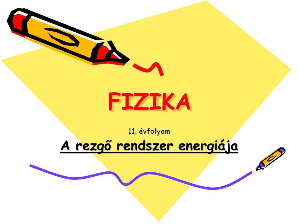 FIZIKAFIZIKA 11. évfolyam A rezgő rendszer energiája