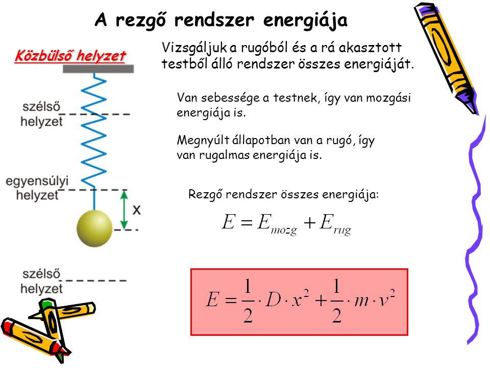 A rezgő rendszer energiája Szélső helyzet A test sebessége 0, nincs mozgási energia A kitérés nagysága megegyezik az amplitúdóval, így a rugalmas energia maximális.