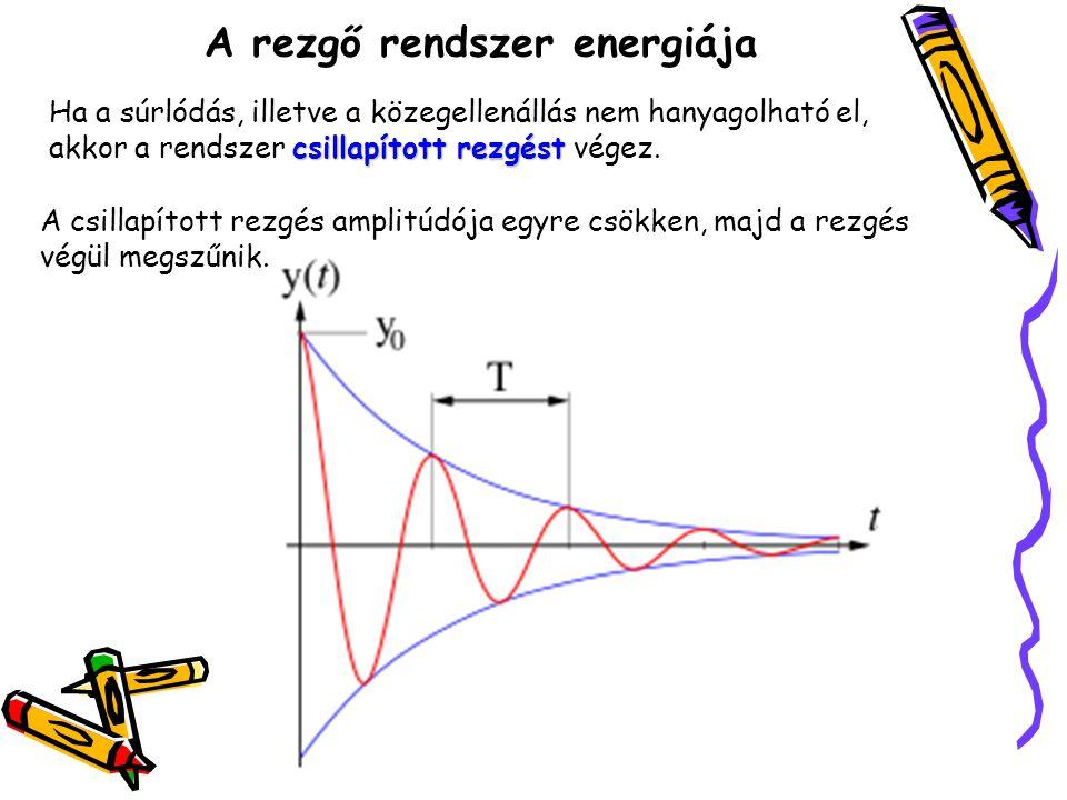 A rezgő rendszer energiája csillapított rezgést Ha a súrlódás, illetve a közegellenállás nem hanyagolható el, akkor a rendszer csillapított rezgést vé