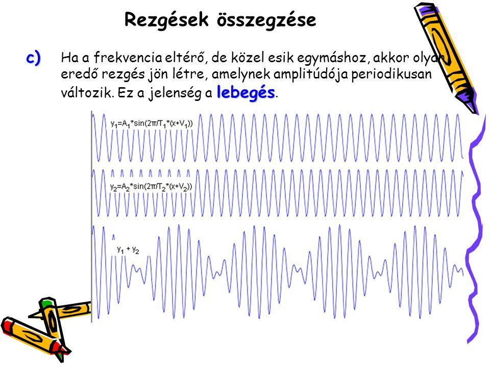 Rezgések összegzése lebegés Ha a frekvencia eltérő, de közel esik egymáshoz, akkor olyan eredő rezgés jön létre, amelynek amplitúdója periodikusan változik.