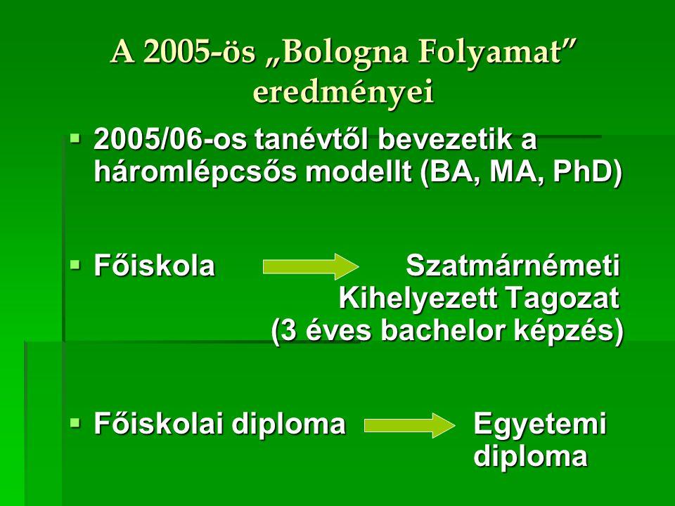 """A 2005-ös """"Bologna Folyamat"""" eredményei  2005/06-os tanévtől bevezetik a háromlépcsős modellt (BA, MA, PhD)  Főiskola Szatmárnémeti Kihelyezett Tago"""