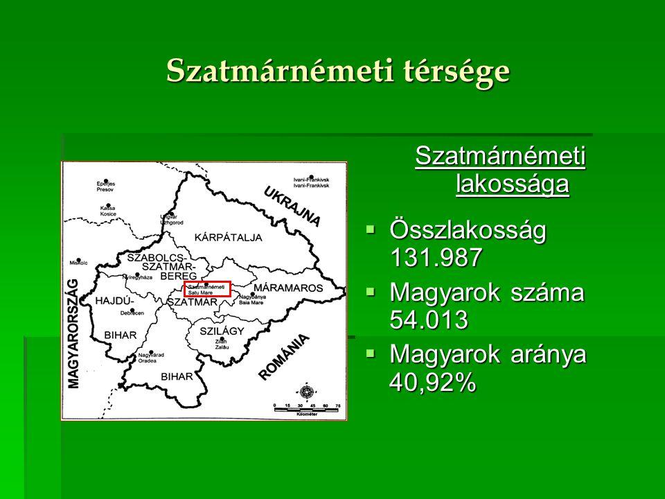 Szatmárnémeti térsége Szatmárnémeti lakossága  Összlakosság 131.987  Magyarok  Magyarok száma 54.013 aránya 40,92%
