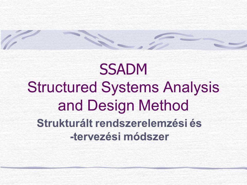 SSADM törzsrésze Megvalósíthatóság Követelmény-elemzés Követelmény-specifikáció Logikai rendszerspecifikáció Fizikai rendszertervezés