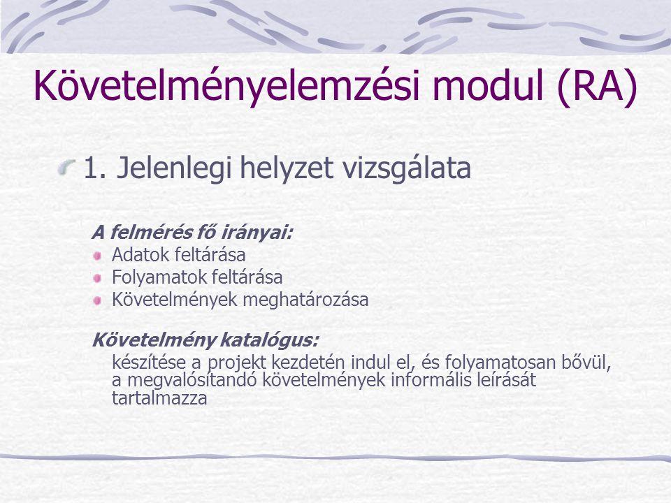 Követelményelemzési modul (RA) 1. Jelenlegi helyzet vizsgálata A felmérés fő irányai: Adatok feltárása Folyamatok feltárása Követelmények meghatározás