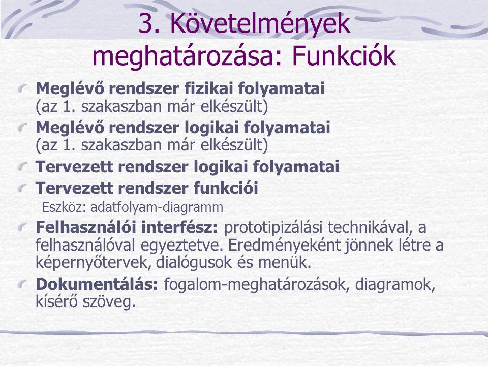 3. Követelmények meghatározása: Funkciók Meglévő rendszer fizikai folyamatai (az 1. szakaszban már elkészült) Meglévő rendszer logikai folyamatai (az