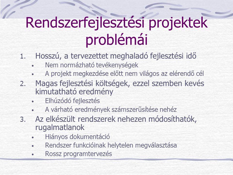 Rendszerfejlesztési projektek problémái 1. Hosszú, a tervezettet meghaladó fejlesztési idő Nem normázható tevékenységek A projekt megkezdése előtt nem
