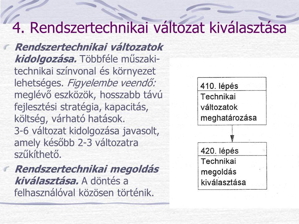 4. Rendszertechnikai változat kiválasztása Rendszertechnikai változatok kidolgozása. Többféle műszaki- technikai színvonal és környezet lehetséges. Fi