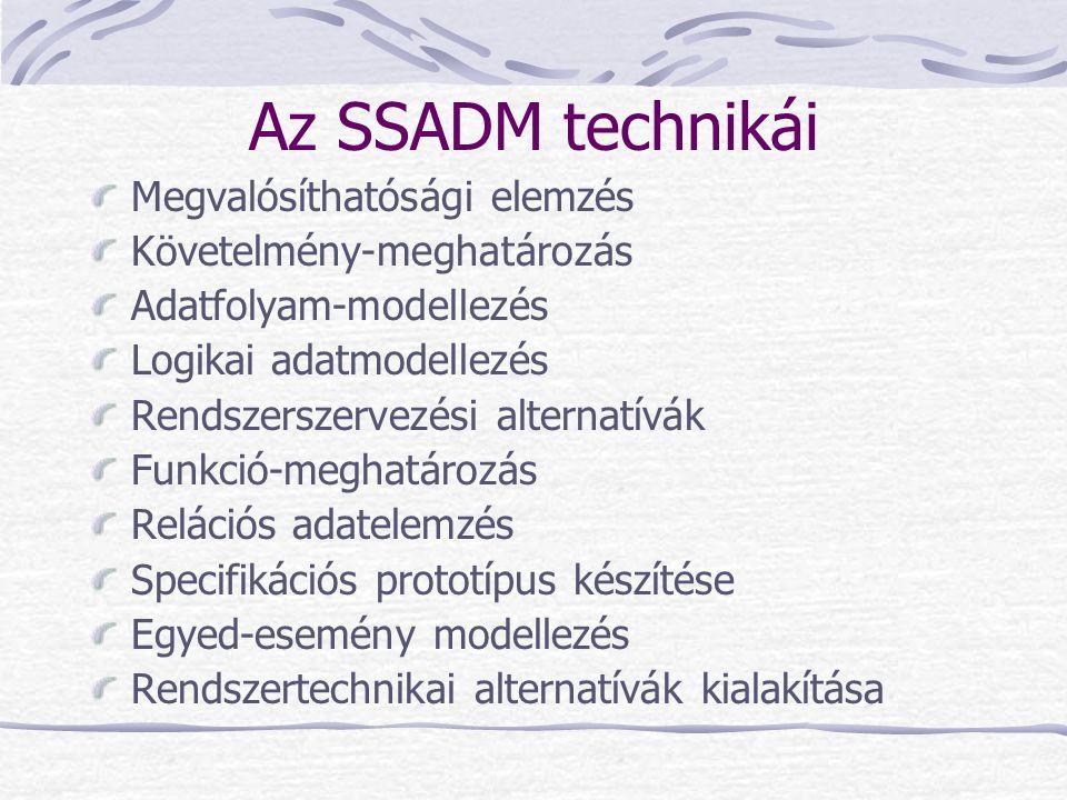 Az SSADM technikái Megvalósíthatósági elemzés Követelmény-meghatározás Adatfolyam-modellezés Logikai adatmodellezés Rendszerszervezési alternatívák Fu