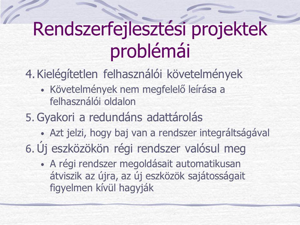 Rendszerfejlesztési projektek problémái 4.Kielégítetlen felhasználói követelmények Követelmények nem megfelelő leírása a felhasználói oldalon 5. Gyako