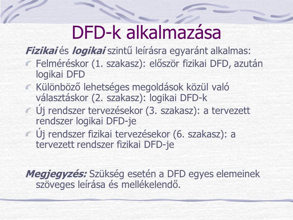 DFD-k alkalmazása Fizikai és logikai szintű leírásra egyaránt alkalmas: Felméréskor (1. szakasz): először fizikai DFD, azután logikai DFD Különböző le