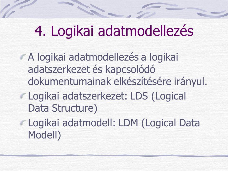 4. Logikai adatmodellezés A logikai adatmodellezés a logikai adatszerkezet és kapcsolódó dokumentumainak elkészítésére irányul. Logikai adatszerkezet: