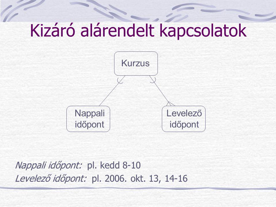 Kizáró alárendelt kapcsolatok Nappali időpont: pl. kedd 8-10 Levelező időpont: pl. 2006. okt. 13, 14-16 Kurzus Nappali időpont Levelező időpont